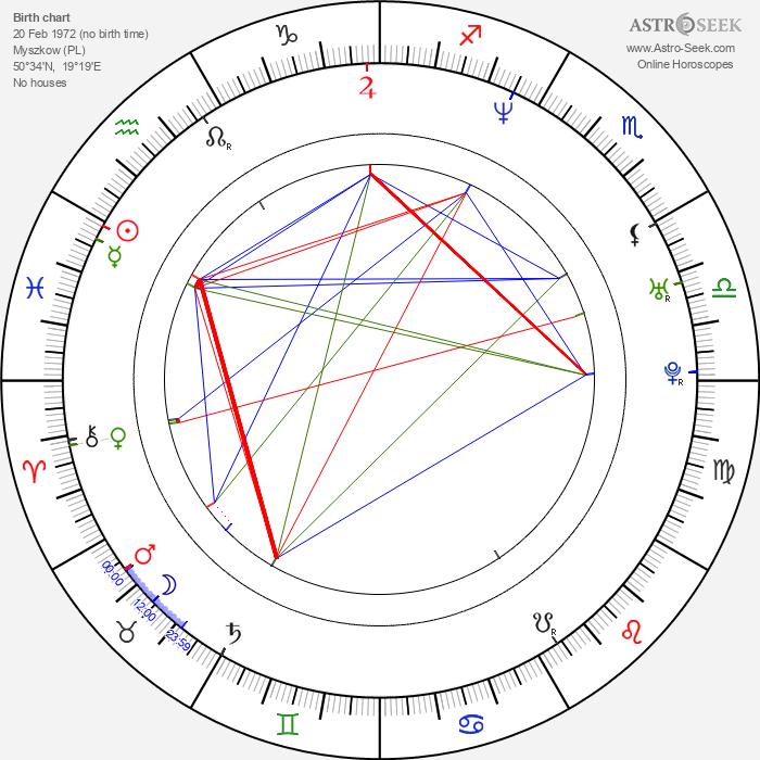 Magdalena Cielecka - Astrology Natal Birth Chart