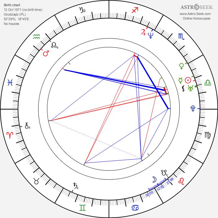 Magdalena Dandourian - Astrology Natal Birth Chart
