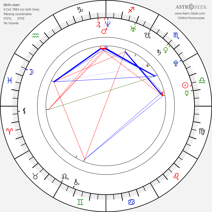 Magdalena Frackowiak - Astrology Natal Birth Chart