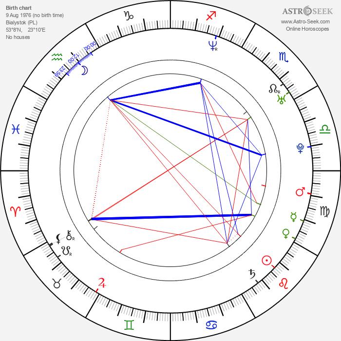 Magdalena Kizinkiewicz - Astrology Natal Birth Chart