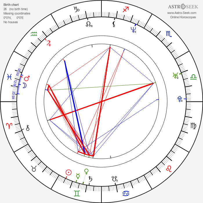 Magdalena Kožená - Astrology Natal Birth Chart
