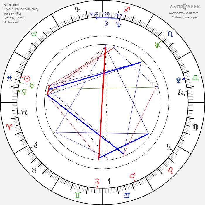 Magdalena Mielcarz - Astrology Natal Birth Chart