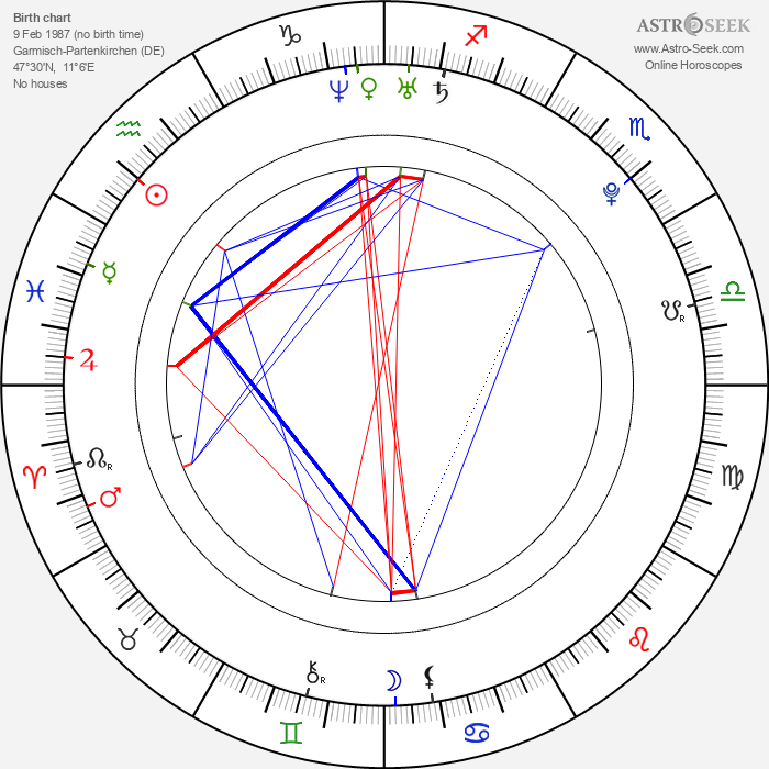 Magdalena Neuner - Astrology Natal Birth Chart