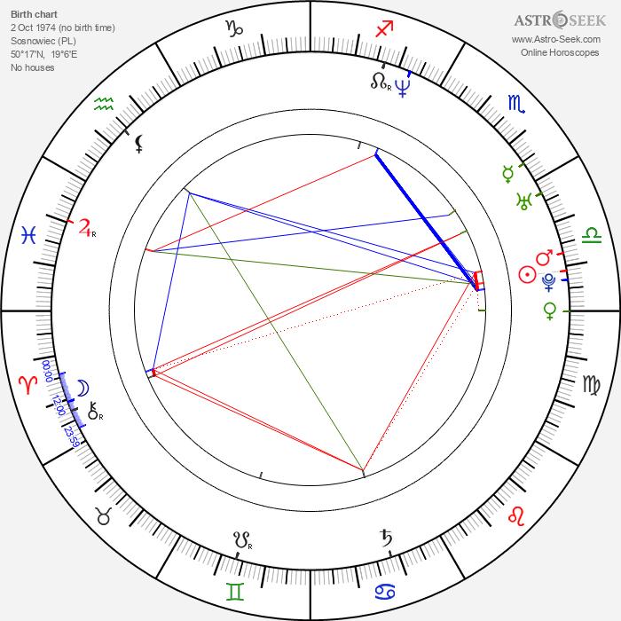 Magdalena Piekorz - Astrology Natal Birth Chart