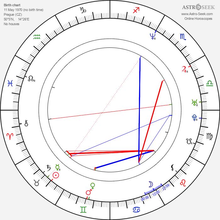 Magdaléna Sidonová - Astrology Natal Birth Chart