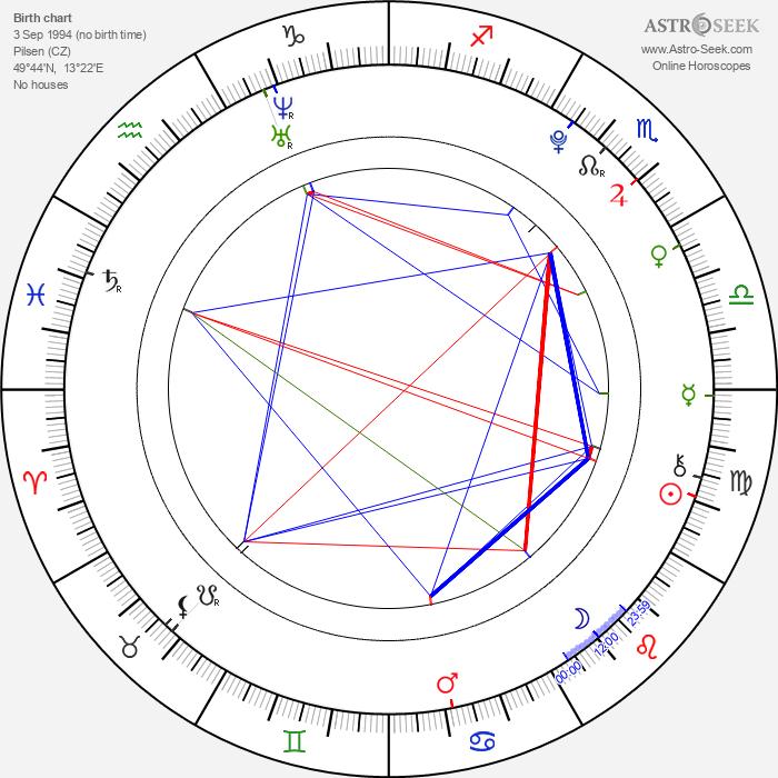 Magdalena Suchá - Astrology Natal Birth Chart