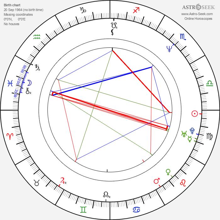 Maggie Cheung - Astrology Natal Birth Chart