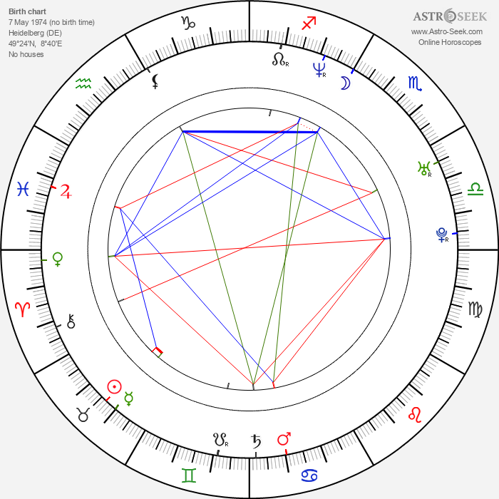 Maggie Peren - Astrology Natal Birth Chart
