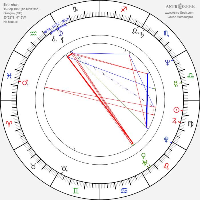 Maggie Reilly - Astrology Natal Birth Chart