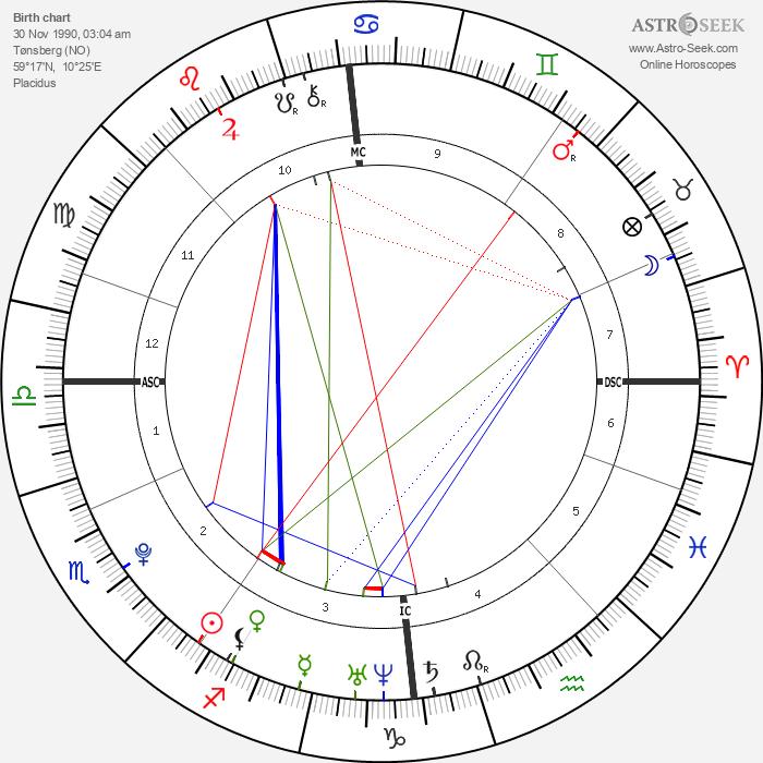 Magnus Carlsen - Astrology Natal Birth Chart