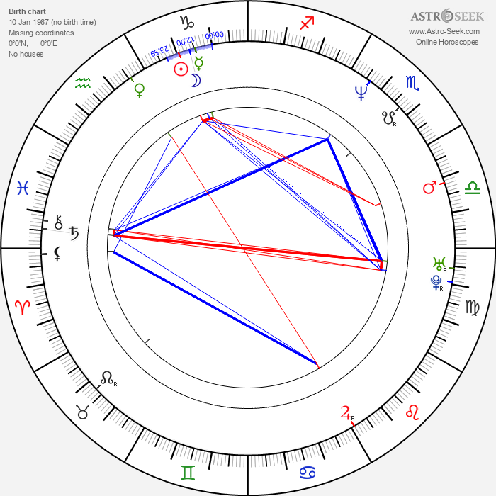 Magnus Krepper - Astrology Natal Birth Chart