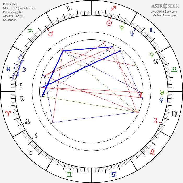 Maher al-Assad - Astrology Natal Birth Chart