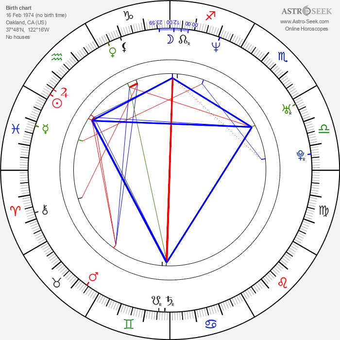 Mahershala Ali - Astrology Natal Birth Chart