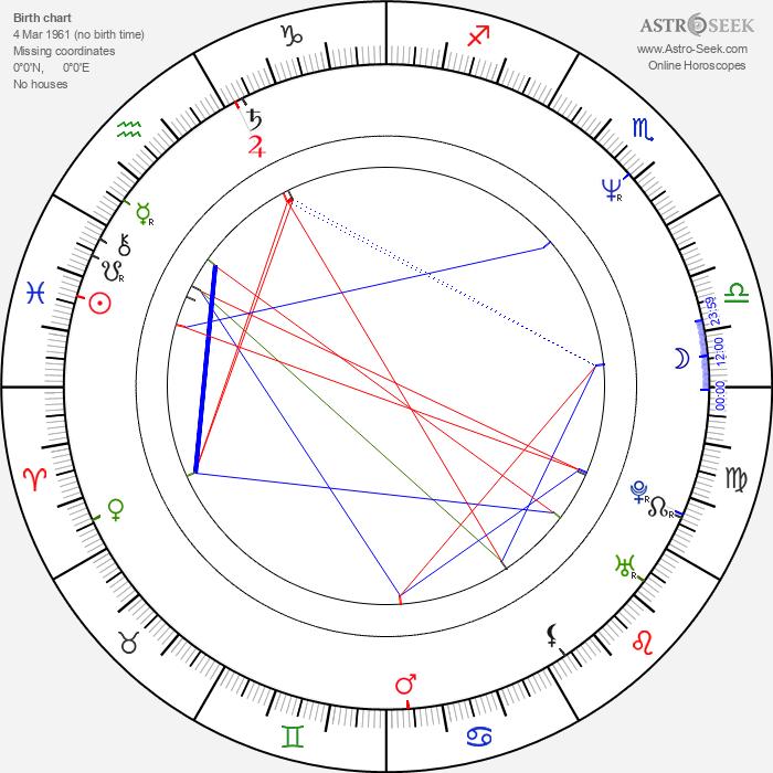 Mahito Ôba - Astrology Natal Birth Chart