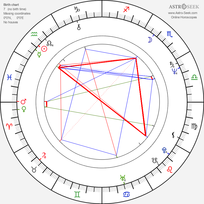Mahmoud Hemida - Astrology Natal Birth Chart