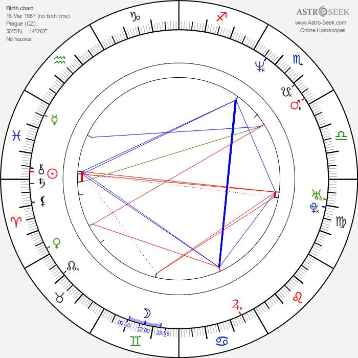 Mahulena Bočanová - Astrology Natal Birth Chart
