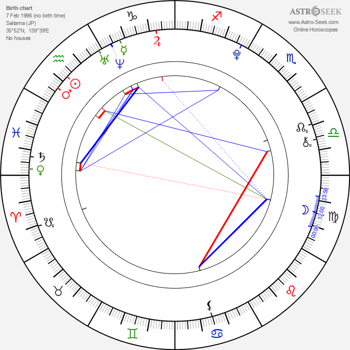 Mai Hagiwara - Astrology Natal Birth Chart
