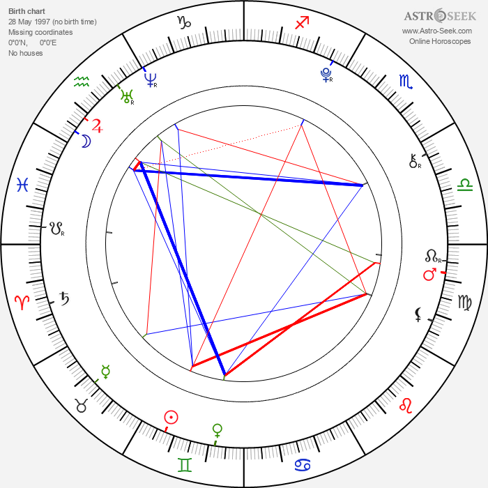 Maia Gagnon - Astrology Natal Birth Chart