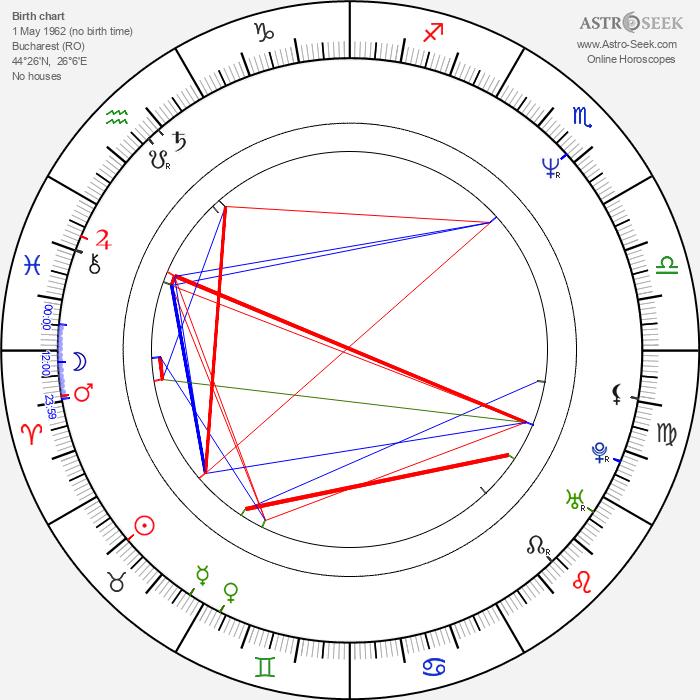 Maia Morgenstern - Astrology Natal Birth Chart