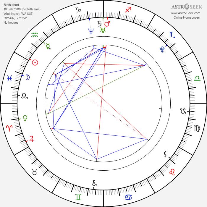 Maiara Walsh - Astrology Natal Birth Chart