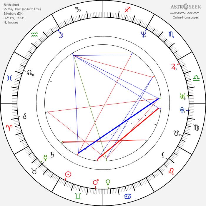 Maibritt Saerens - Astrology Natal Birth Chart