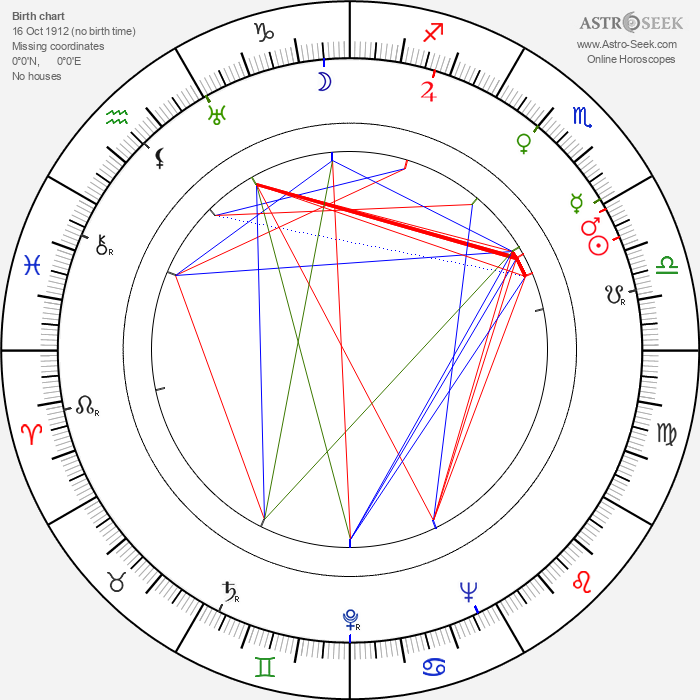 Maidie Norman - Astrology Natal Birth Chart