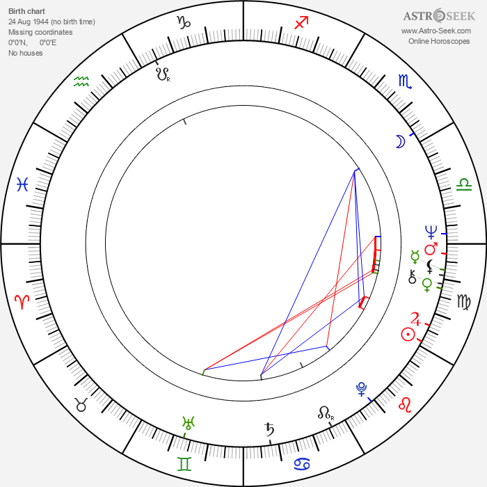 Maija Leino - Astrology Natal Birth Chart