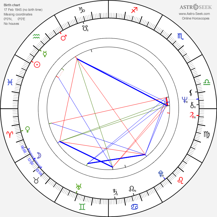 Maija Vikman - Astrology Natal Birth Chart