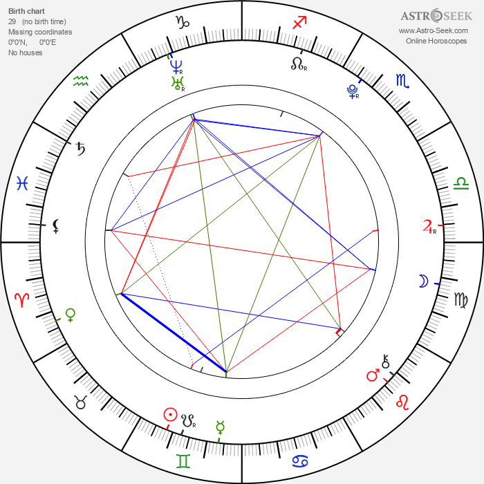 Maika Monroe - Astrology Natal Birth Chart