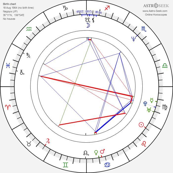 Maiko Itô - Astrology Natal Birth Chart