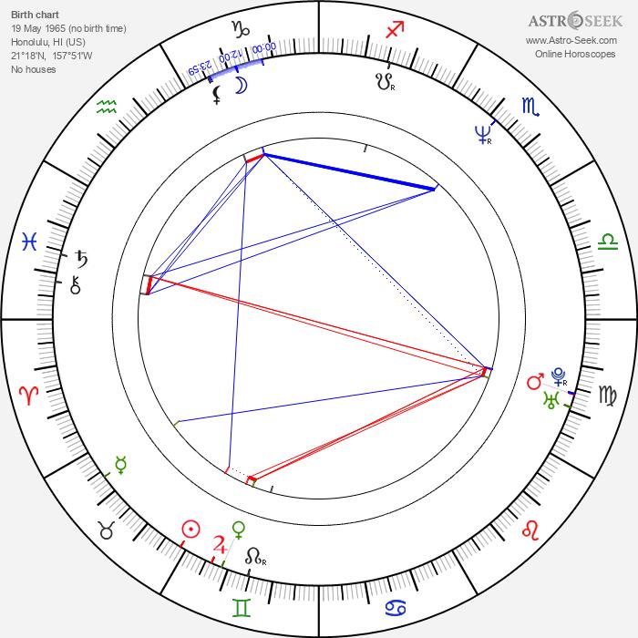 Maile Flanagan - Astrology Natal Birth Chart