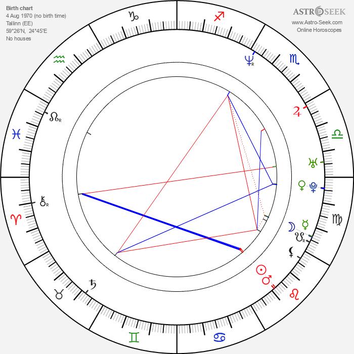 Mait Laas - Astrology Natal Birth Chart