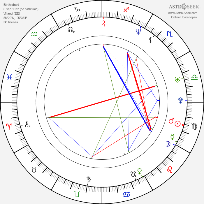 Mait Malmsten - Astrology Natal Birth Chart