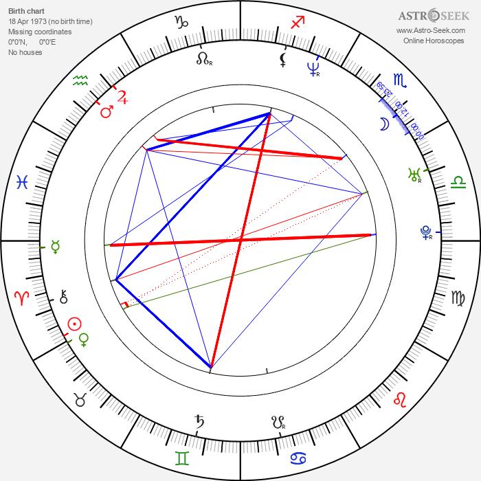 Maité Embil - Astrology Natal Birth Chart