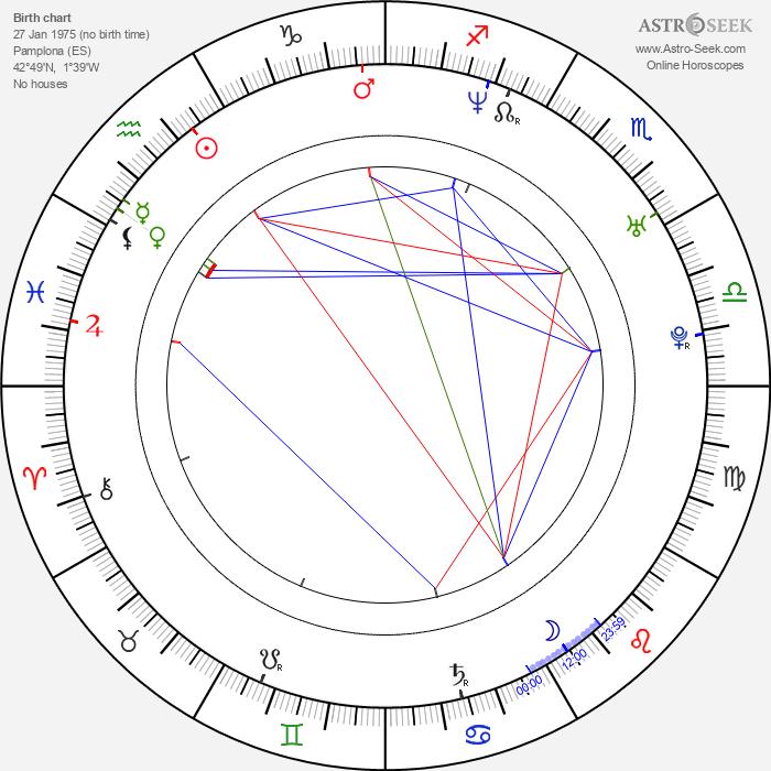 Maite Itoiz - Astrology Natal Birth Chart