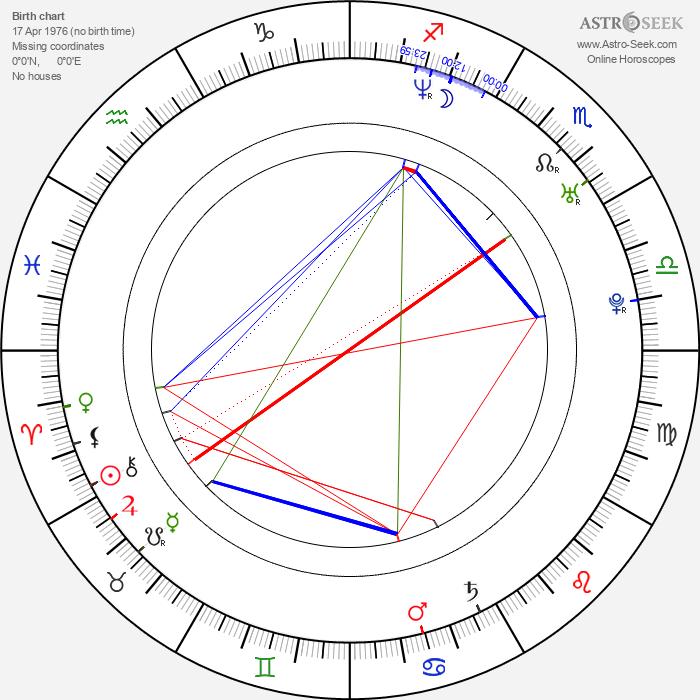 Maiwenn Le Besco - Astrology Natal Birth Chart