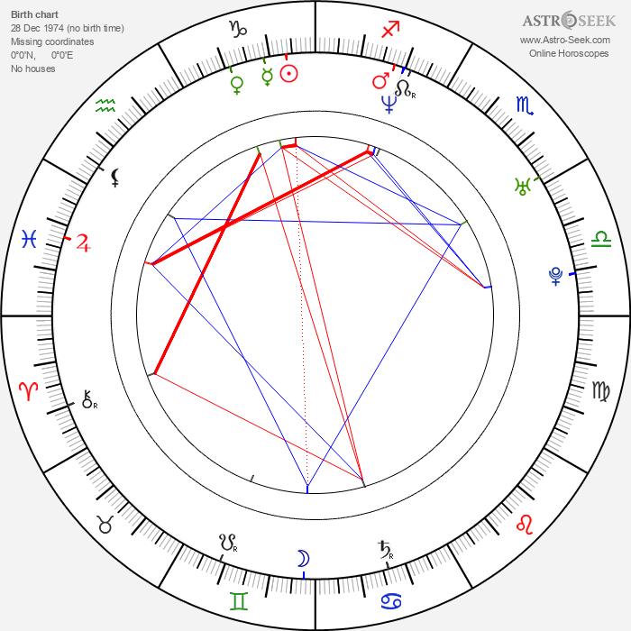 Maja Classen - Astrology Natal Birth Chart