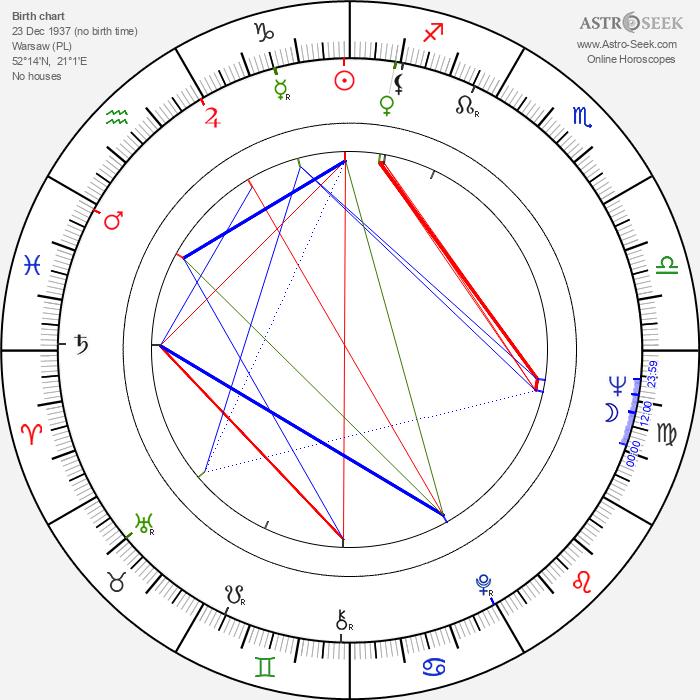 Maja Komorowska - Astrology Natal Birth Chart