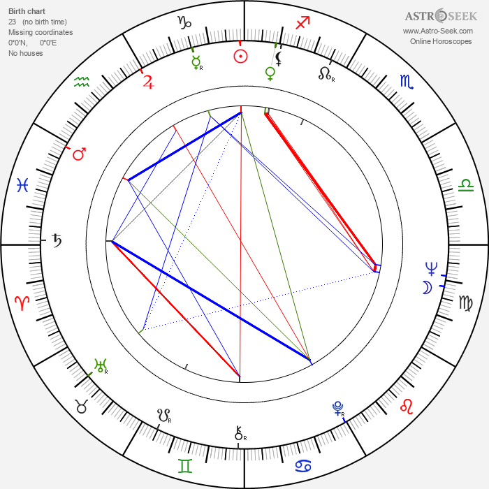 Maja Komorowska - Astrology Natal Birth Chart