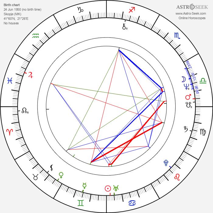 Majda Tusar - Astrology Natal Birth Chart
