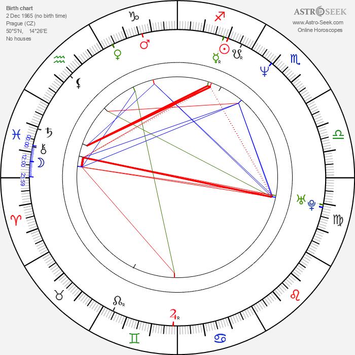 Majkl Ví - Astrology Natal Birth Chart