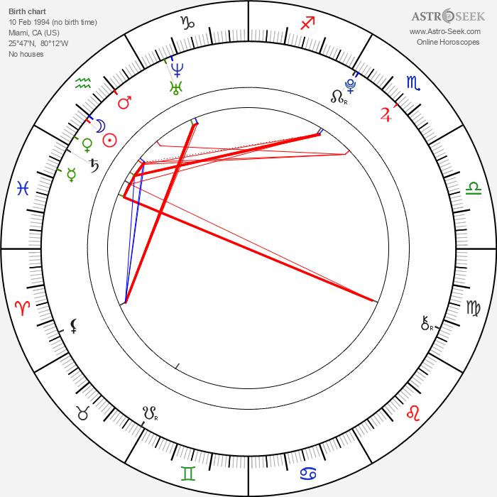 Makenzie Vega - Astrology Natal Birth Chart