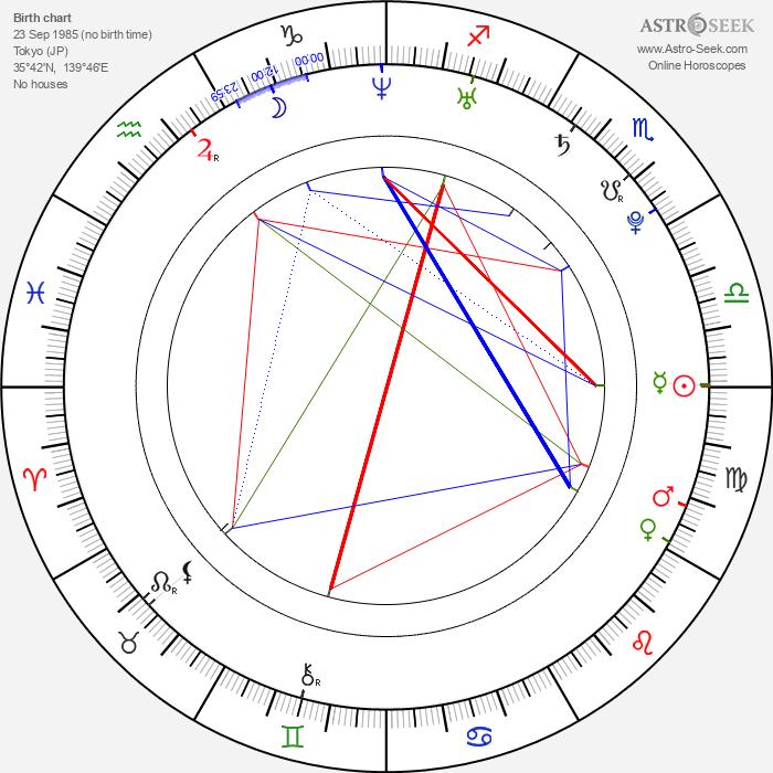 Maki Goto - Astrology Natal Birth Chart