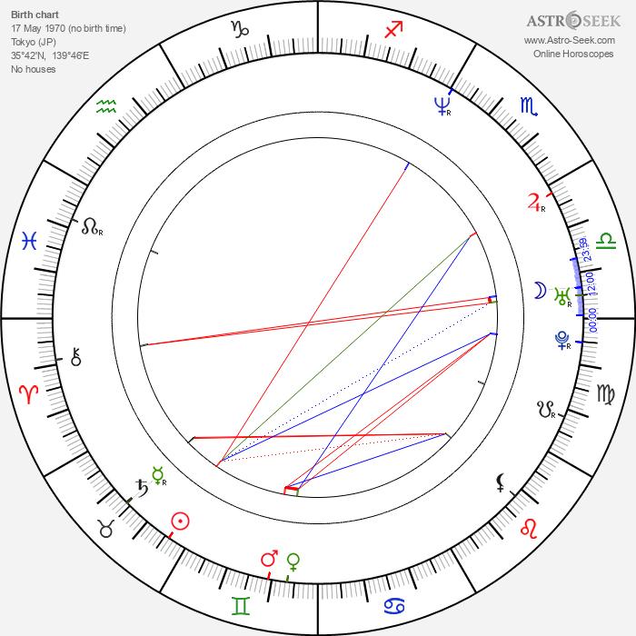 Maki Sakai - Astrology Natal Birth Chart