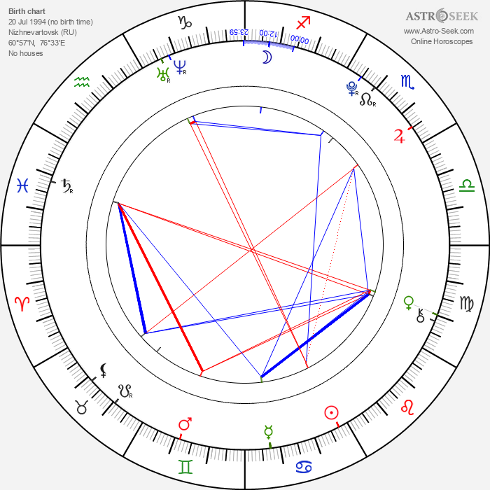 Maksim Shibayev - Astrology Natal Birth Chart