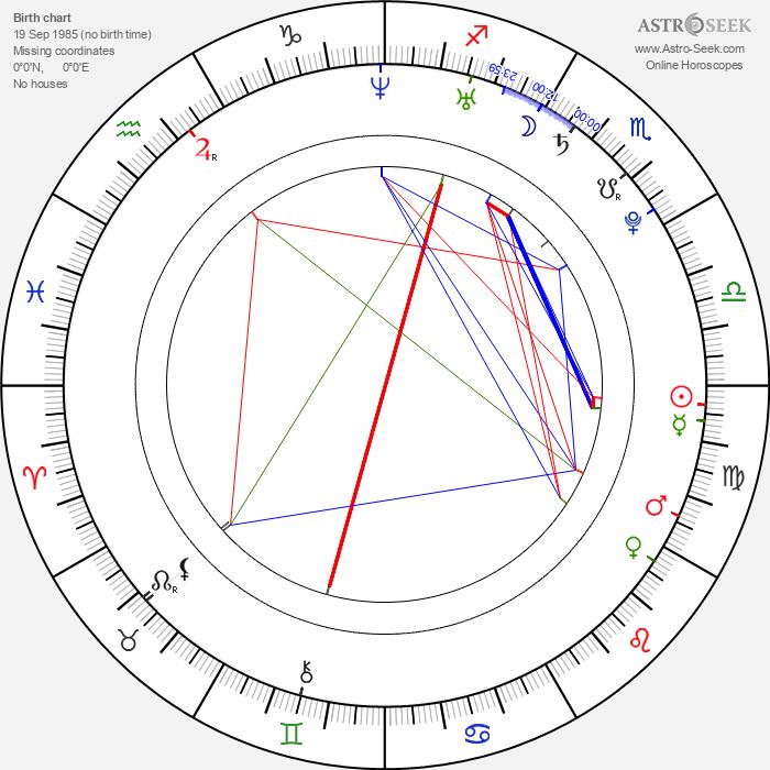 Maksim Sveshnikov - Astrology Natal Birth Chart