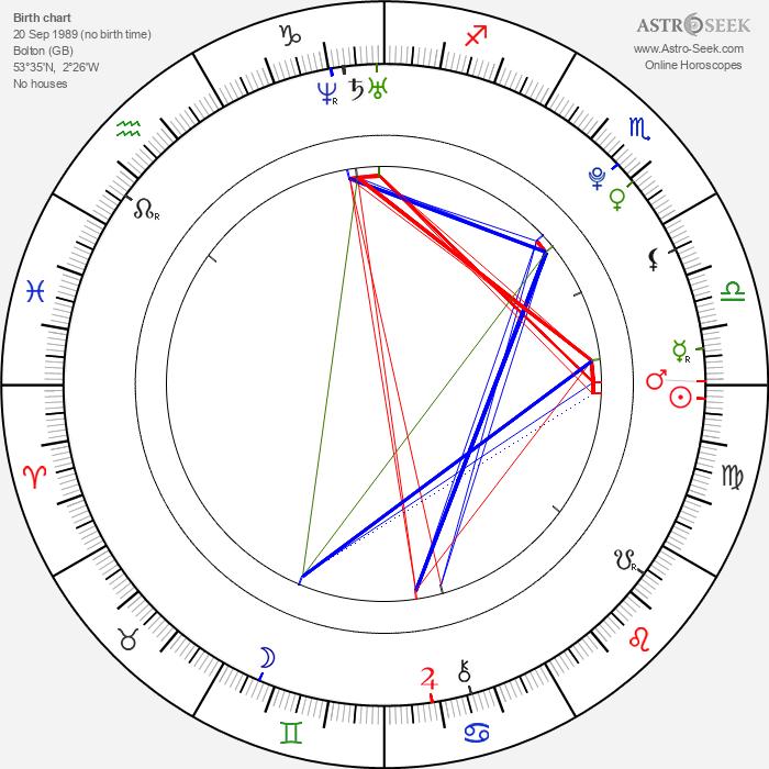 Malachi Kirby - Astrology Natal Birth Chart