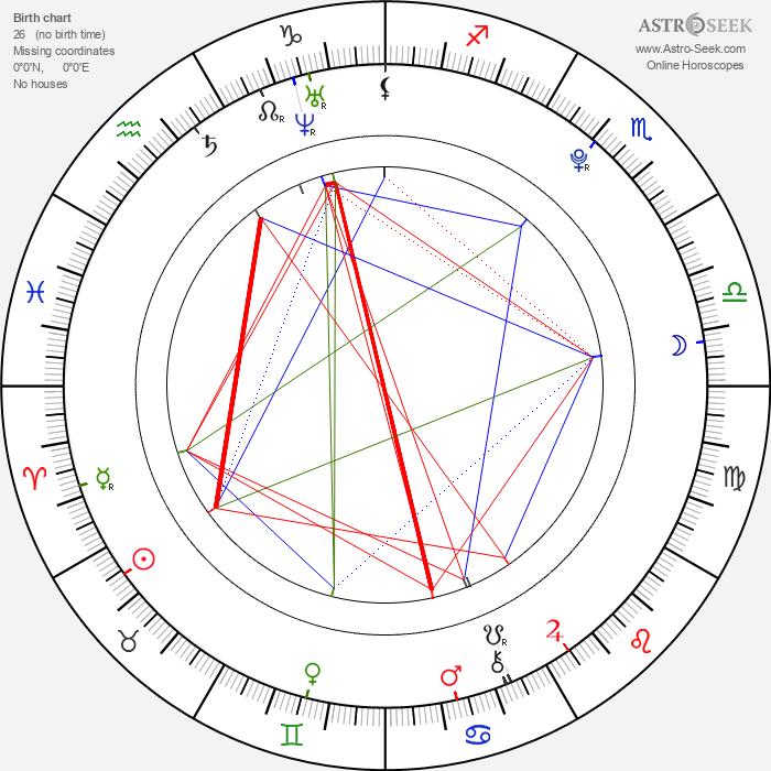 Malcolm Stumpf - Astrology Natal Birth Chart