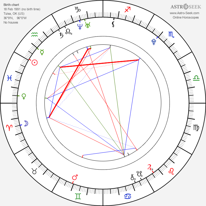 Malese Jow - Astrology Natal Birth Chart