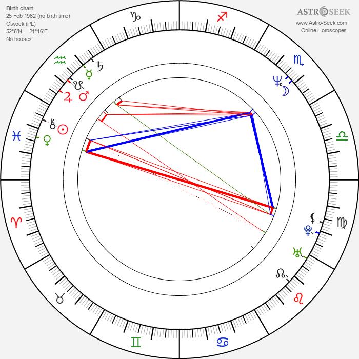 Malgorzata Bogdanska - Astrology Natal Birth Chart